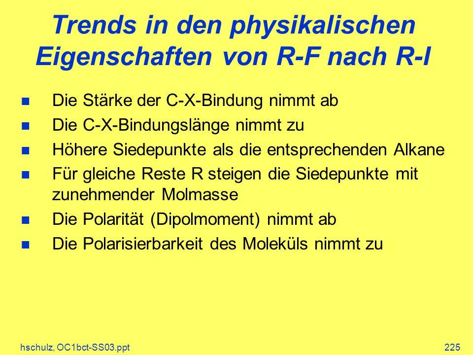 Trends in den physikalischen Eigenschaften von R-F nach R-I