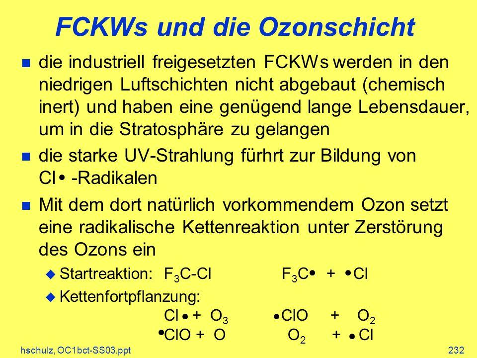 FCKWs und die Ozonschicht