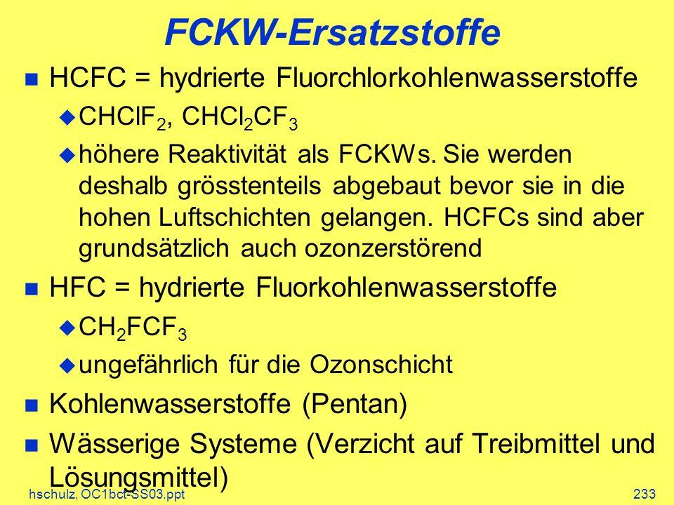 FCKW-Ersatzstoffe HCFC = hydrierte Fluorchlorkohlenwasserstoffe