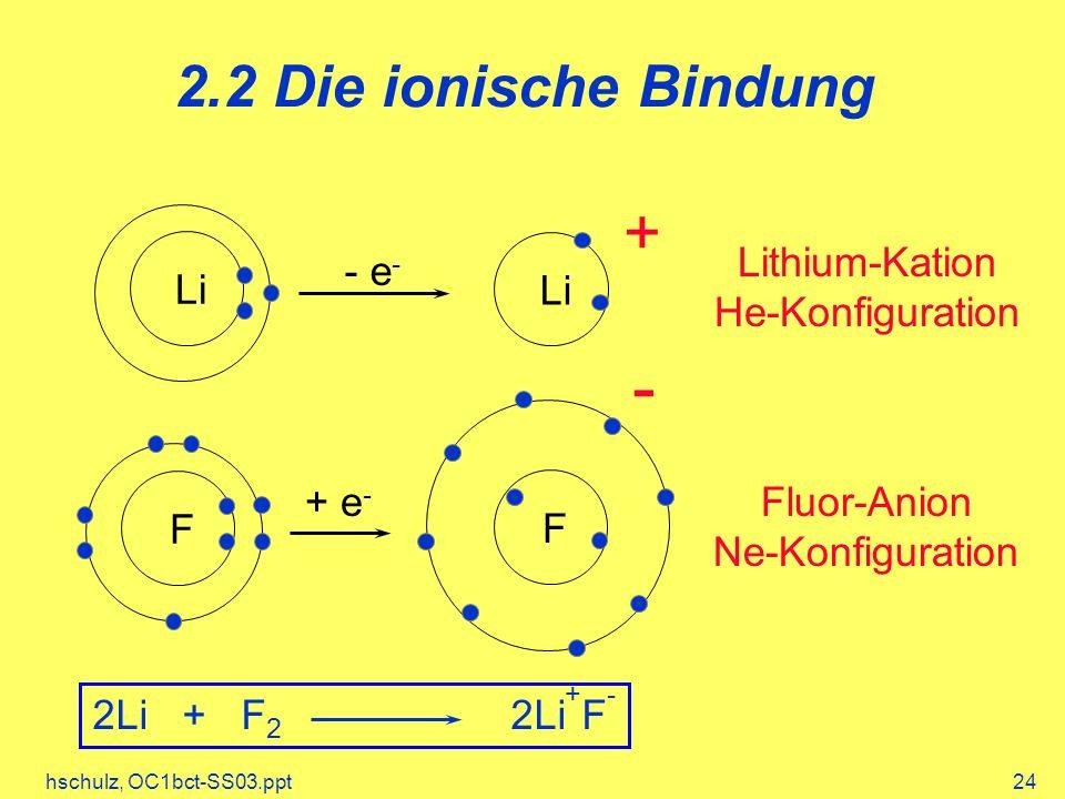 - + 2.2 Die ionische Bindung Lithium-Kation He-Konfiguration - e- Li