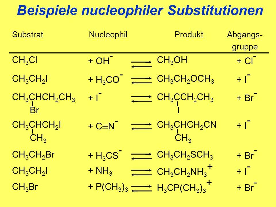 Beispiele nucleophiler Substitutionen