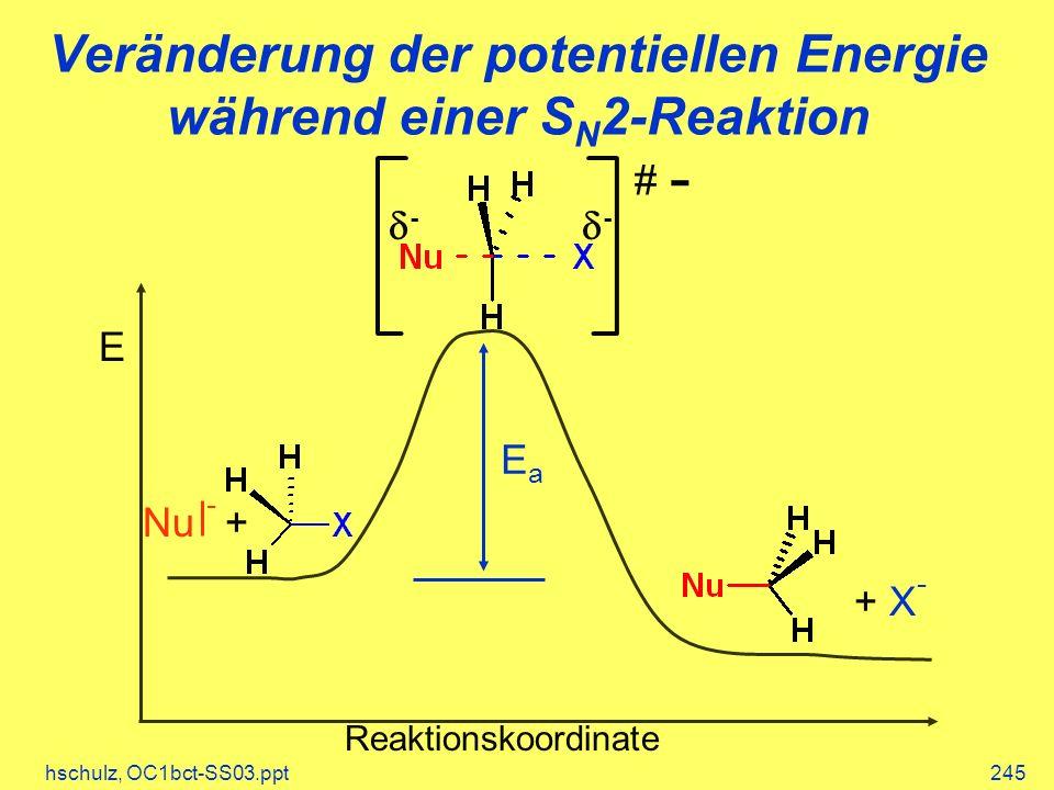 Veränderung der potentiellen Energie während einer SN2-Reaktion