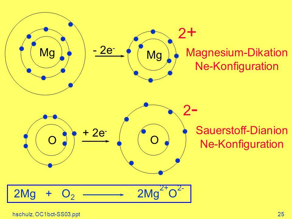 2+ 2- - 2e- Mg Magnesium-Dikation Ne-Konfiguration Mg
