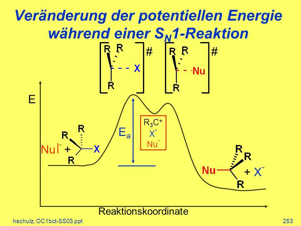 Veränderung der potentiellen Energie während einer SN1-Reaktion