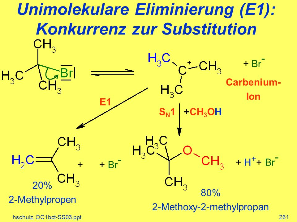 Unimolekulare Eliminierung (E1): Konkurrenz zur Substitution
