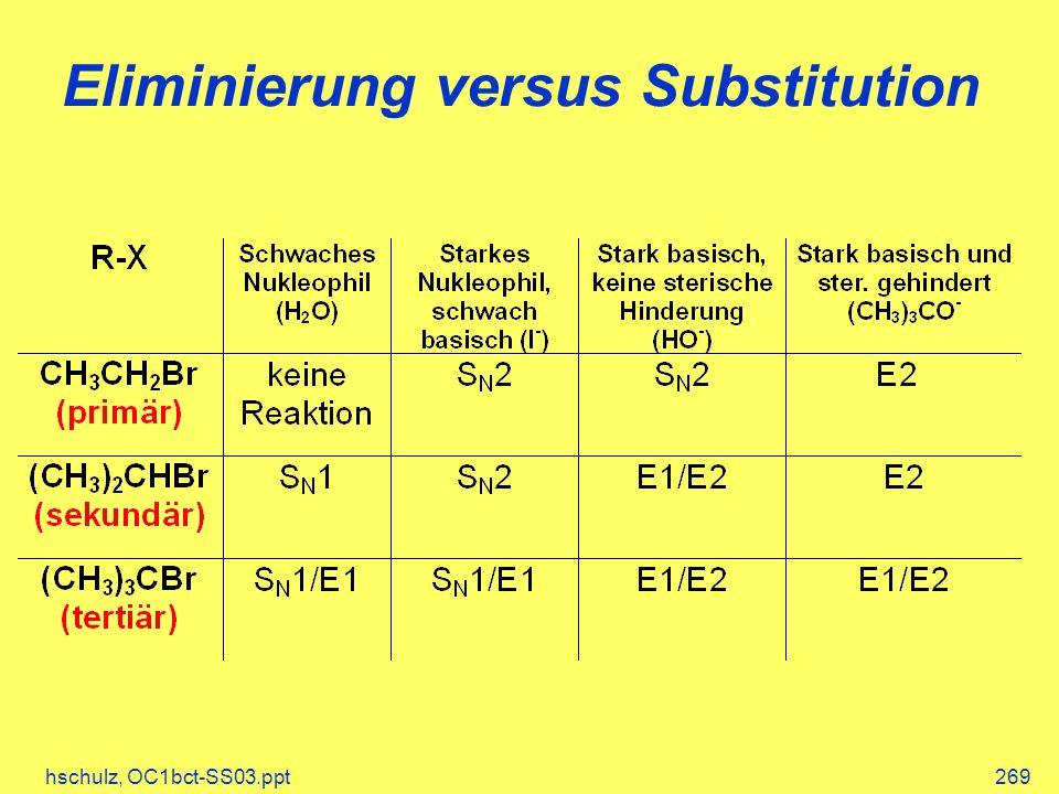 Eliminierung versus Substitution