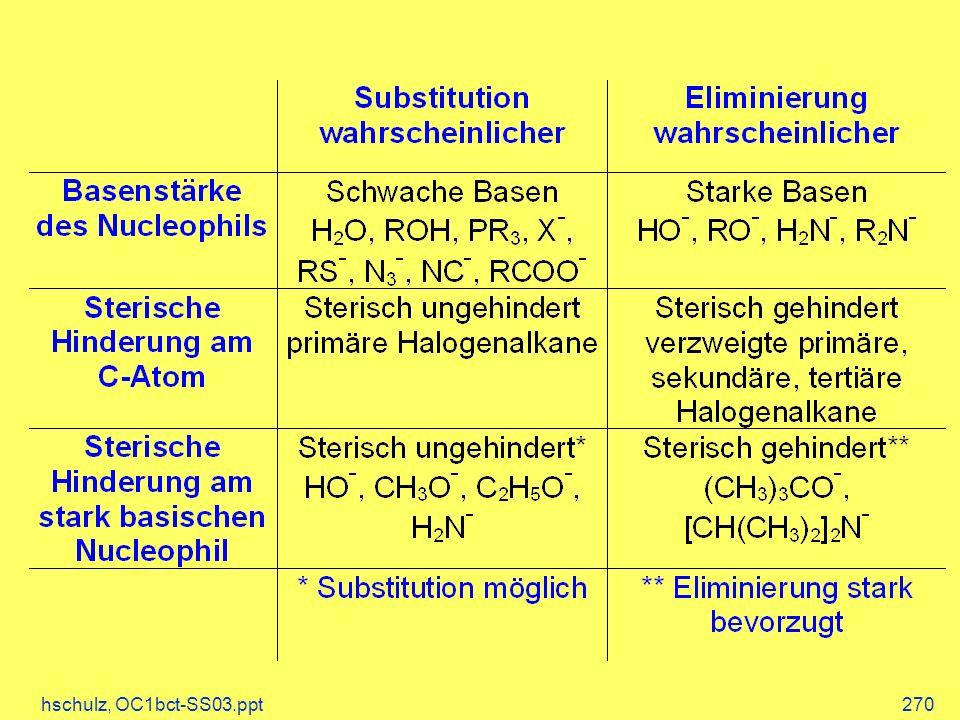 hschulz, OC1bct-SS03.ppt