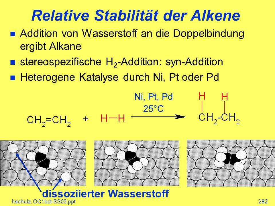 Relative Stabilität der Alkene
