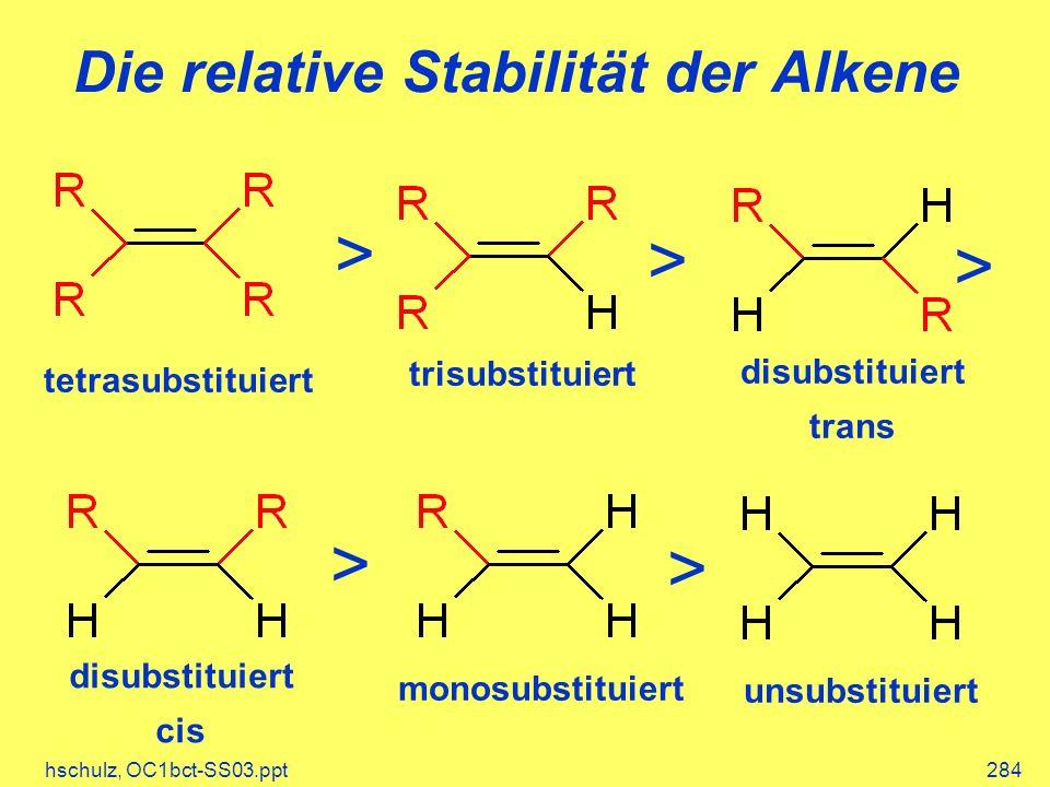 Die relative Stabilität der Alkene
