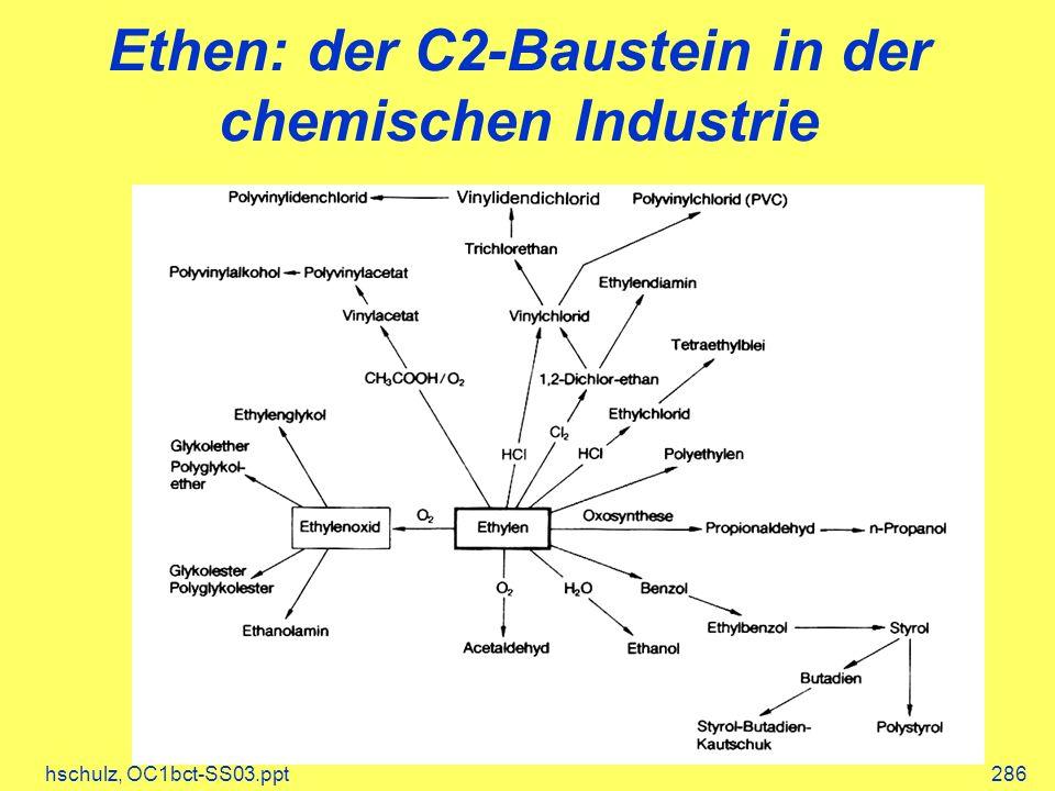 Ethen: der C2-Baustein in der chemischen Industrie