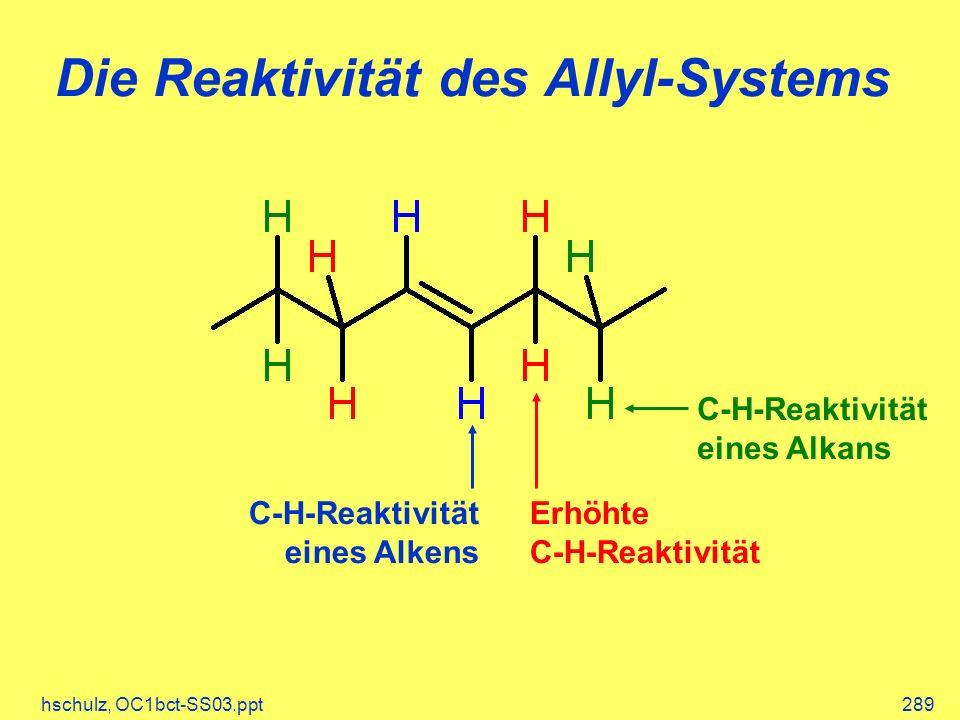 Die Reaktivität des Allyl-Systems