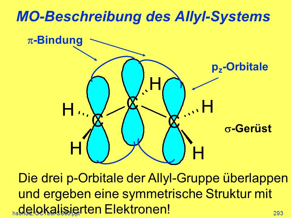 MO-Beschreibung des Allyl-Systems