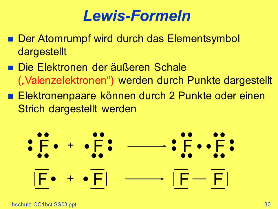 F F F F F + F F F Lewis-Formeln