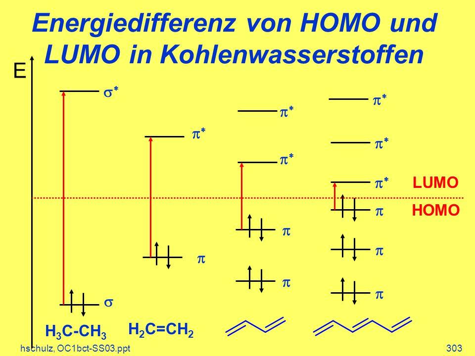 Energiedifferenz von HOMO und LUMO in Kohlenwasserstoffen