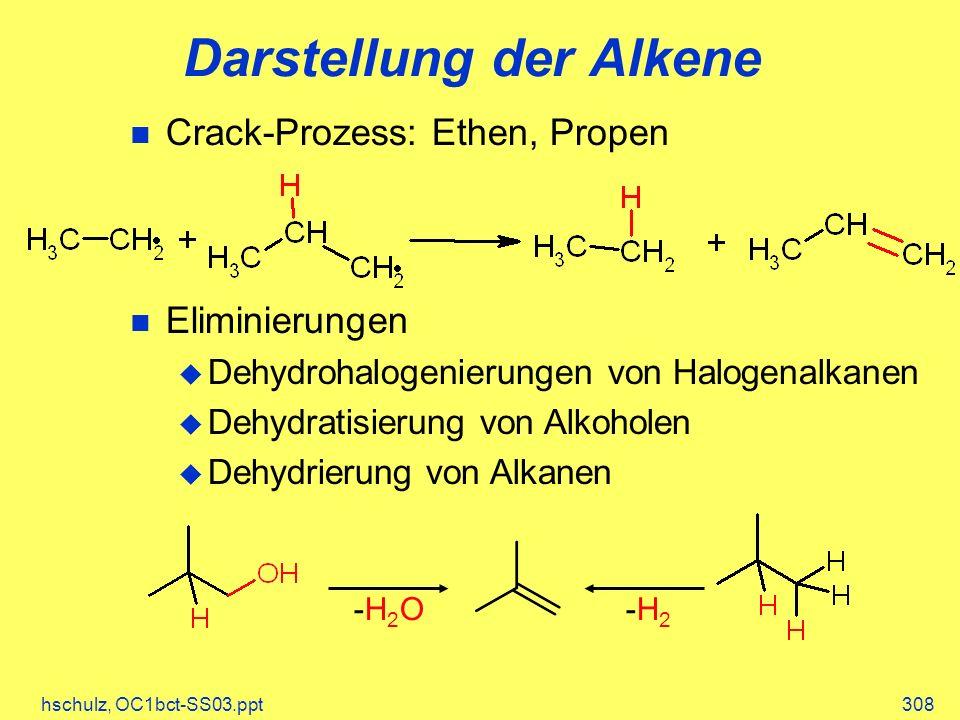 Darstellung der Alkene