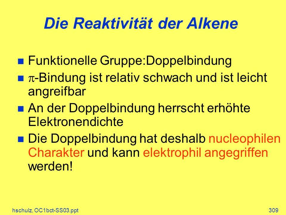 Die Reaktivität der Alkene