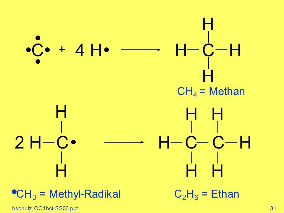 CH3 = Methyl-Radikal C2H6 = Ethan
