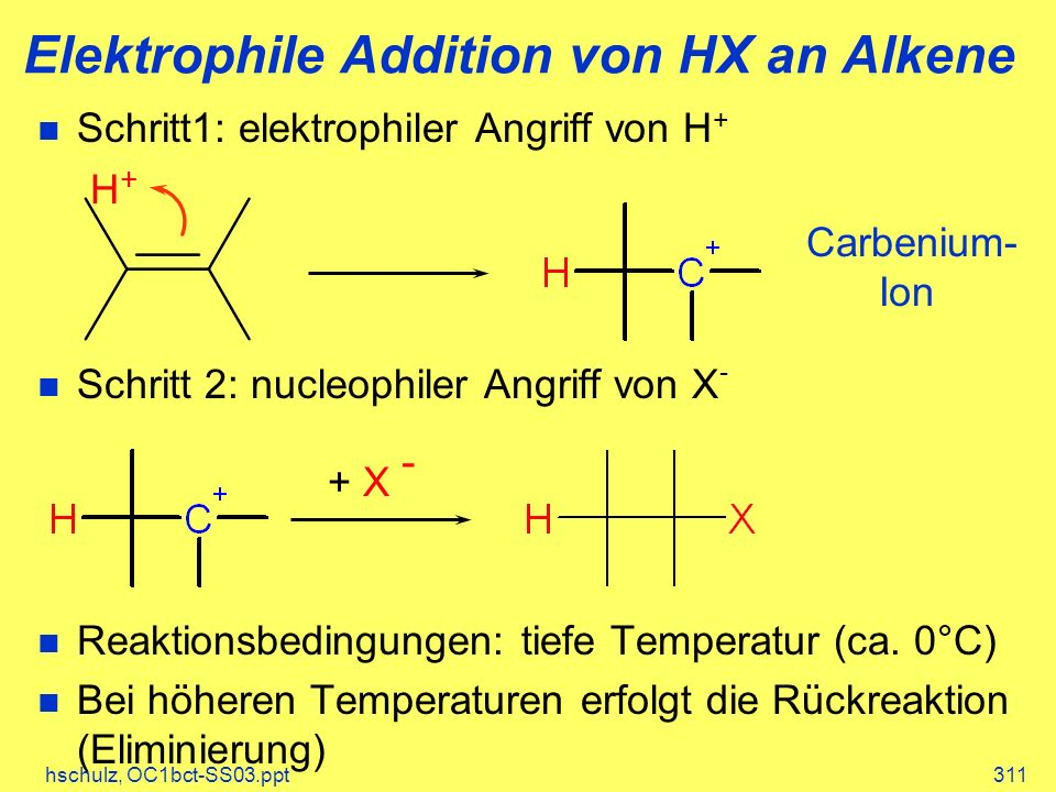 Elektrophile Addition von HX an Alkene
