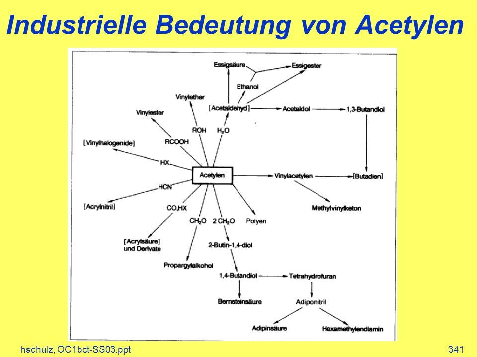 Industrielle Bedeutung von Acetylen
