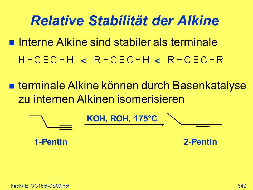 Relative Stabilität der Alkine