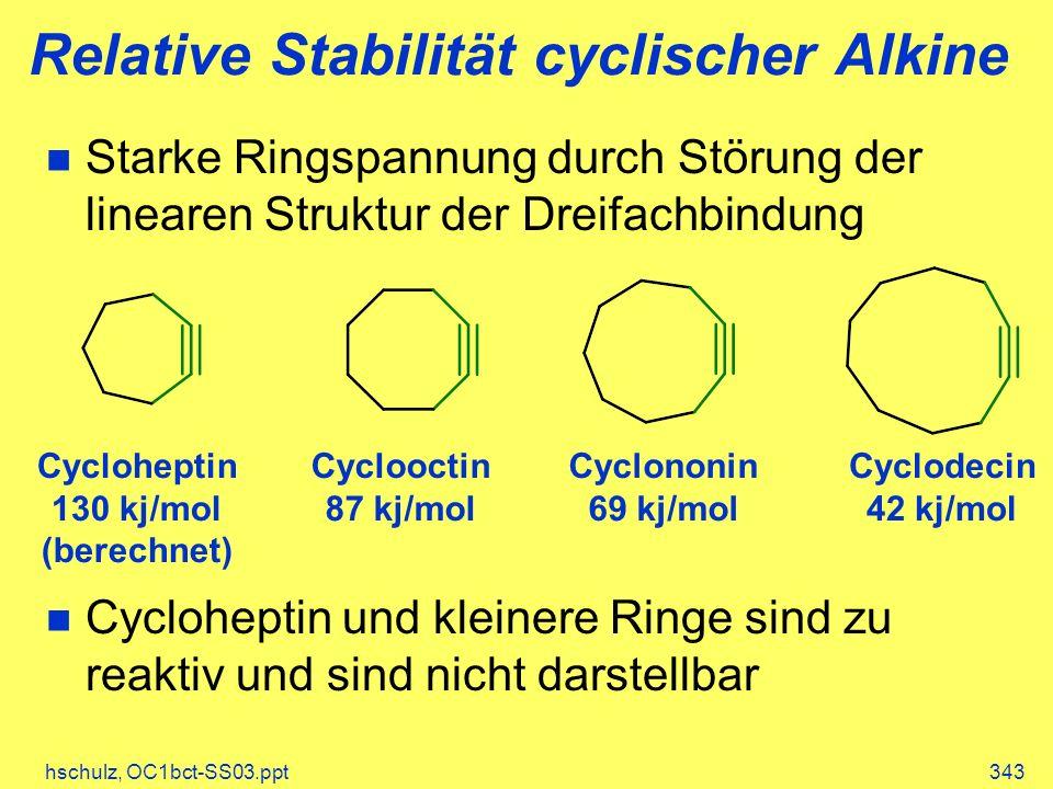 Relative Stabilität cyclischer Alkine
