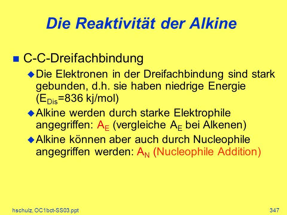 Die Reaktivität der Alkine