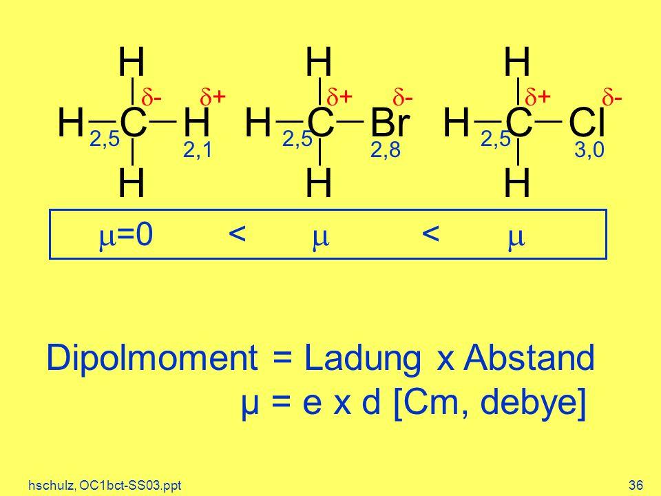 H H H H C H H C Br H C Cl H H H Dipolmoment = Ladung x Abstand