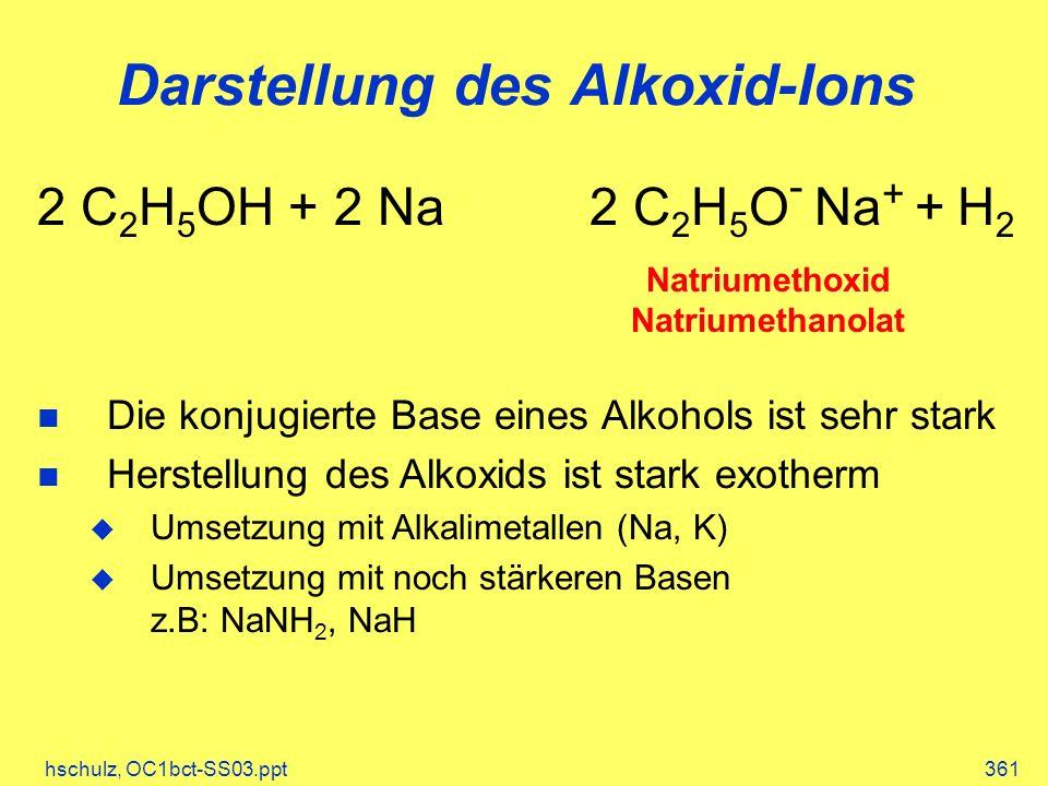 Darstellung des Alkoxid-Ions