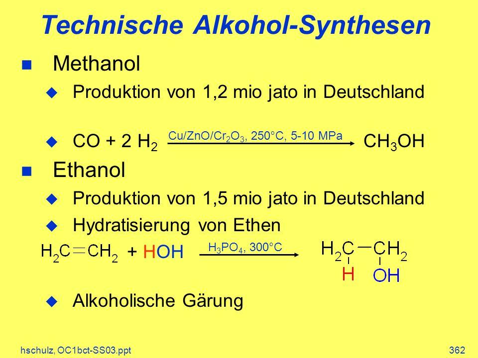 Technische Alkohol-Synthesen