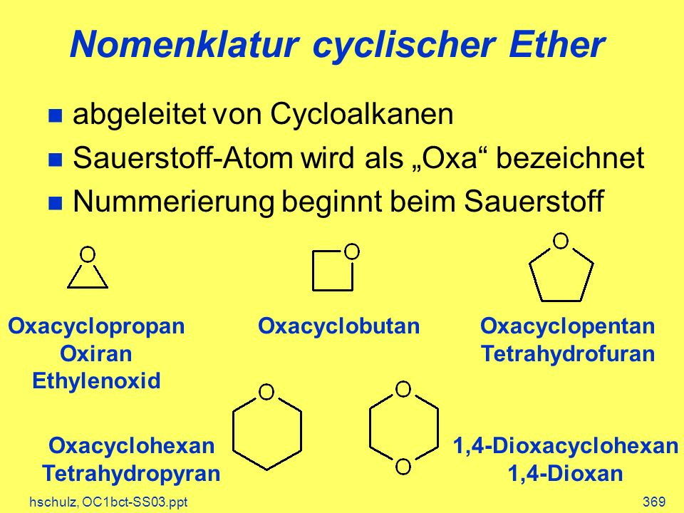 Nomenklatur cyclischer Ether