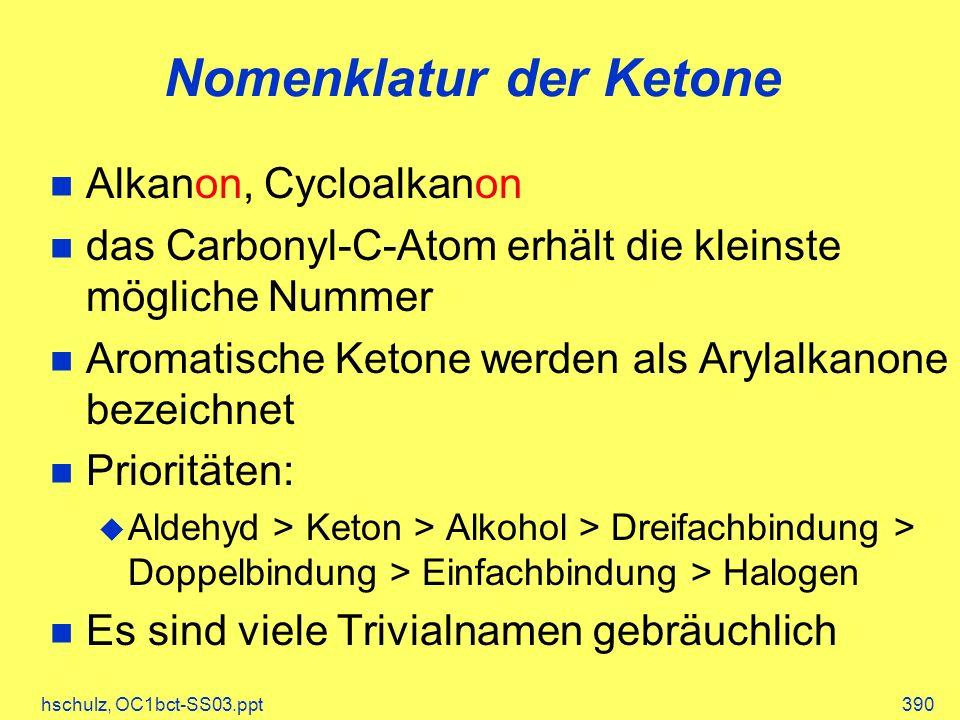 Nomenklatur der Ketone