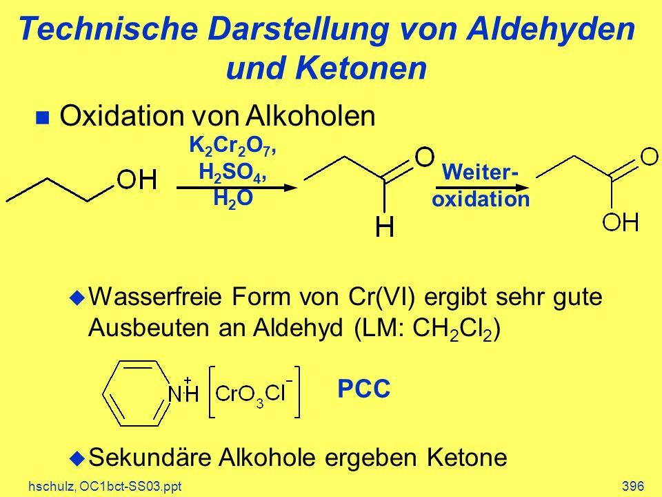 Technische Darstellung von Aldehyden und Ketonen