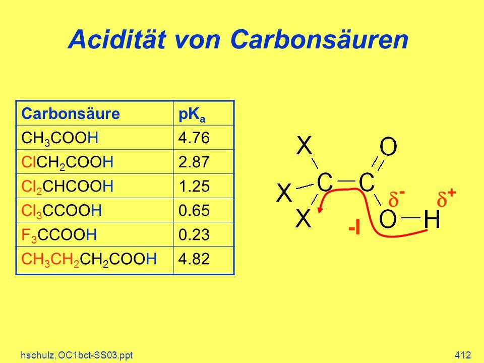 Acidität von Carbonsäuren