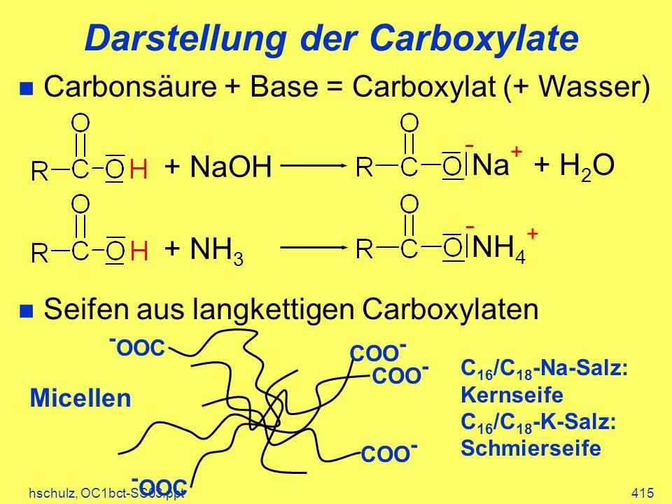 Darstellung der Carboxylate