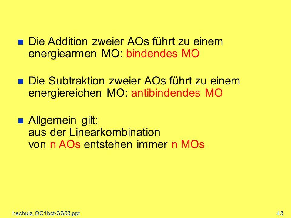 Die Addition zweier AOs führt zu einem energiearmen MO: bindendes MO
