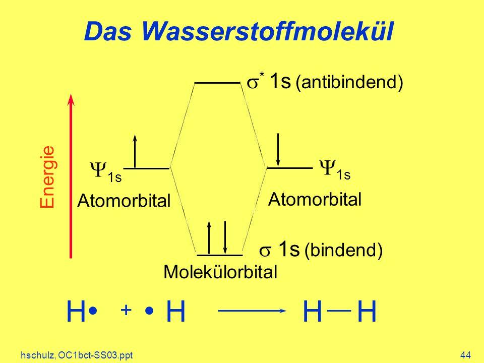 Das Wasserstoffmolekül