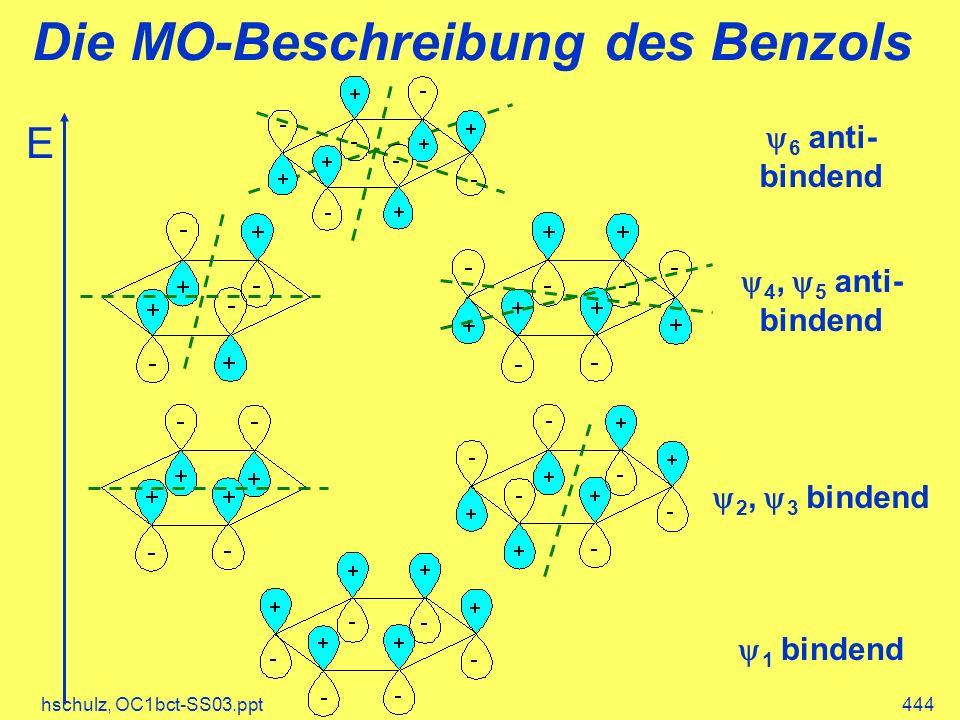 Die MO-Beschreibung des Benzols
