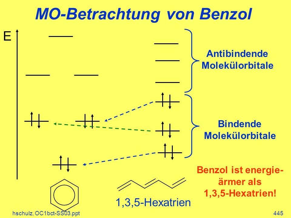 MO-Betrachtung von Benzol