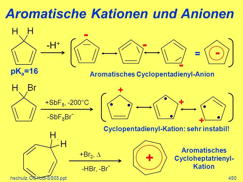 Aromatische Kationen und Anionen
