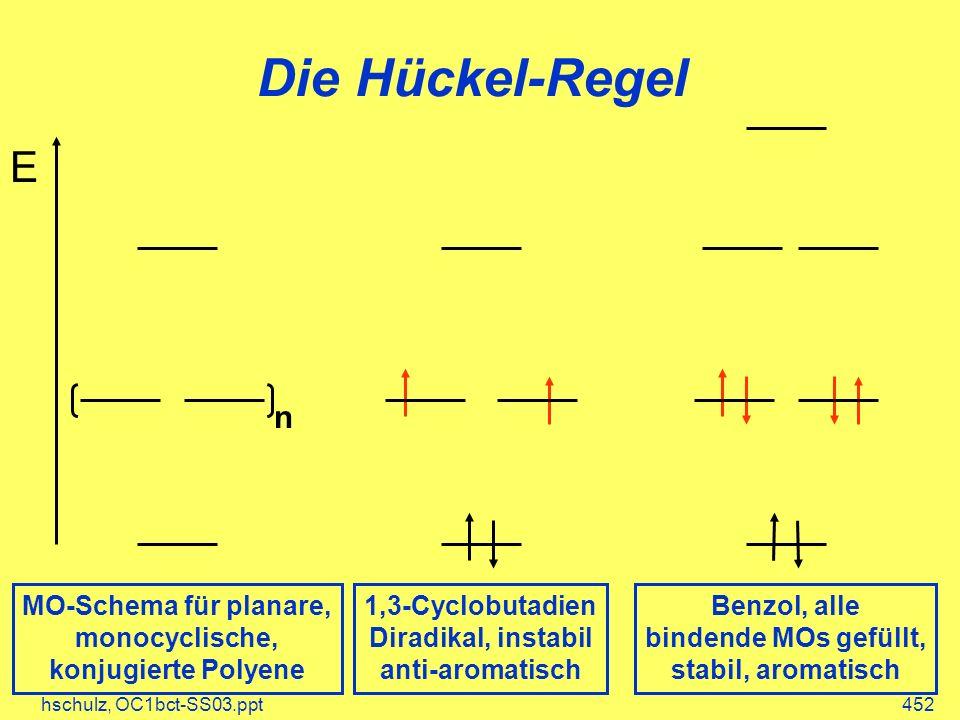 Die Hückel-Regel E n MO-Schema für planare, monocyclische,