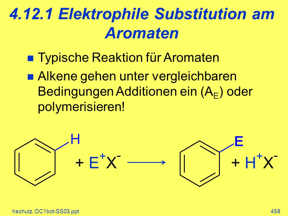 4.12.1 Elektrophile Substitution am Aromaten