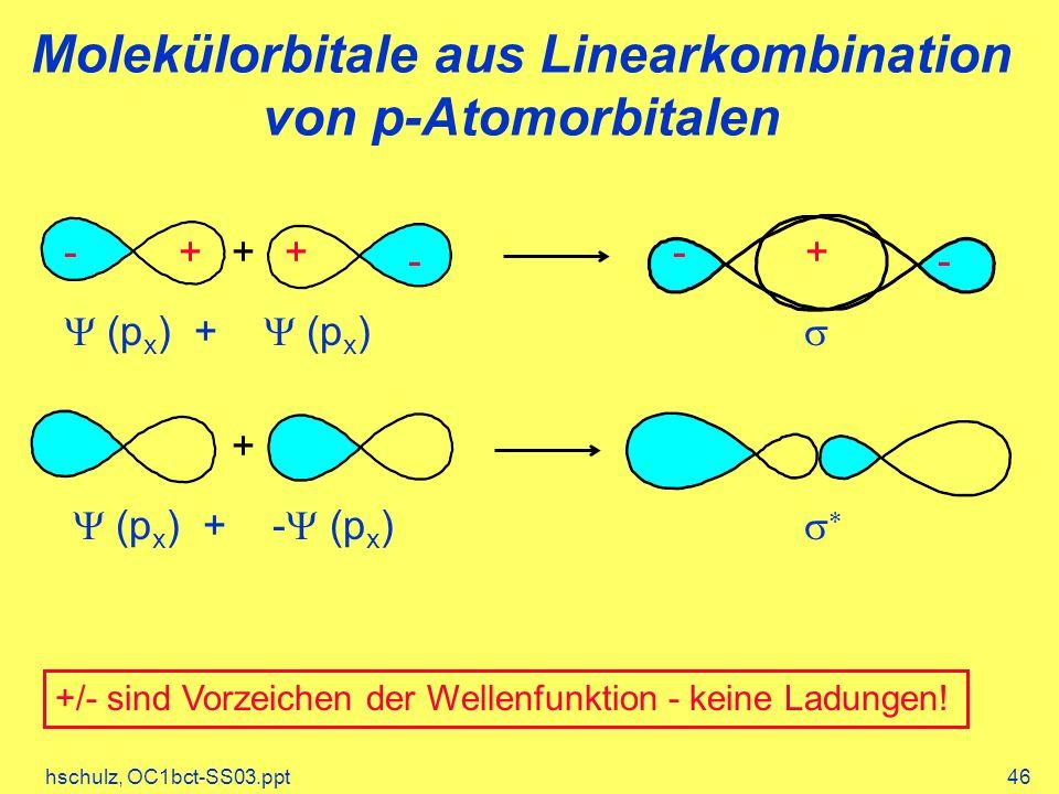 Molekülorbitale aus Linearkombination von p-Atomorbitalen