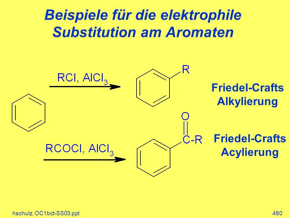 Beispiele für die elektrophile Substitution am Aromaten