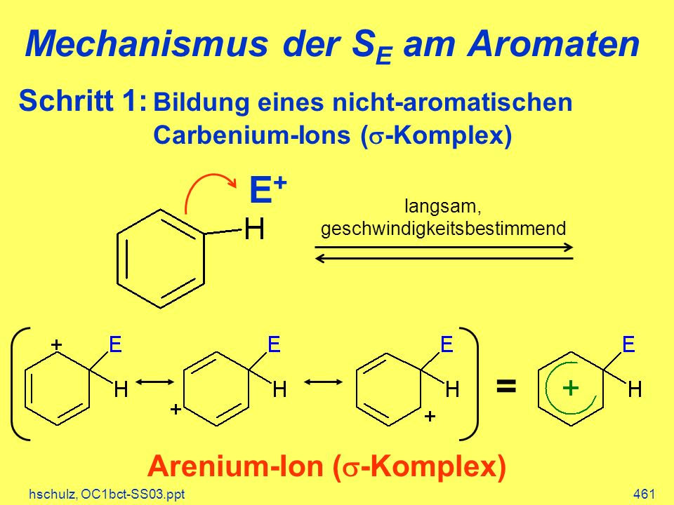 Mechanismus der SE am Aromaten