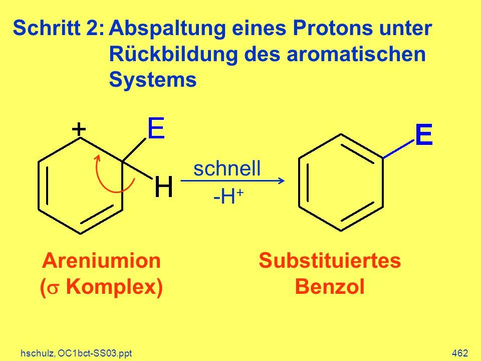Substituiertes Benzol
