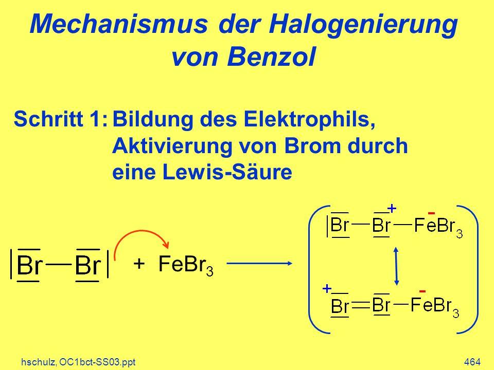 Mechanismus der Halogenierung von Benzol