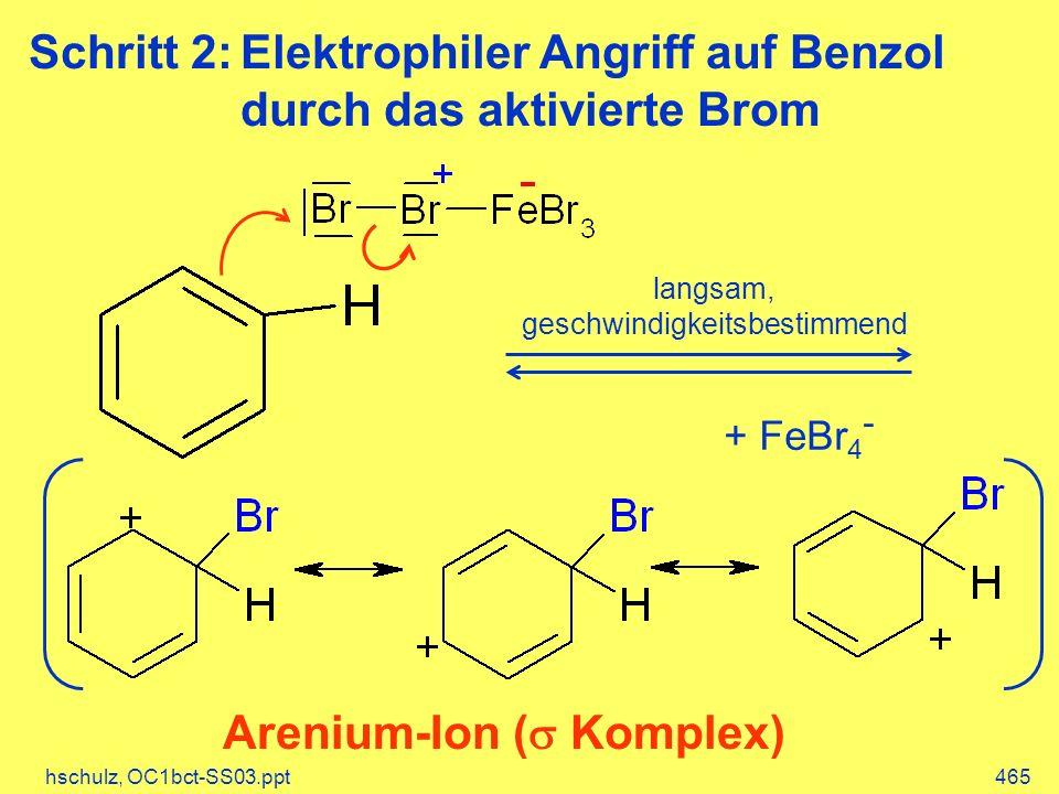 Arenium-Ion (s Komplex)