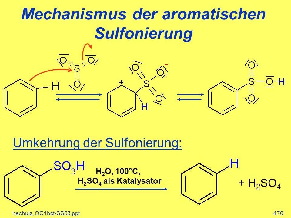 Mechanismus der aromatischen Sulfonierung
