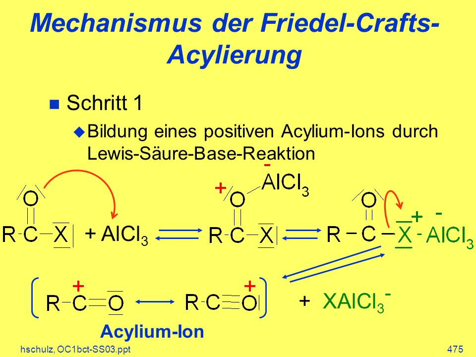 Mechanismus der Friedel-Crafts-Acylierung