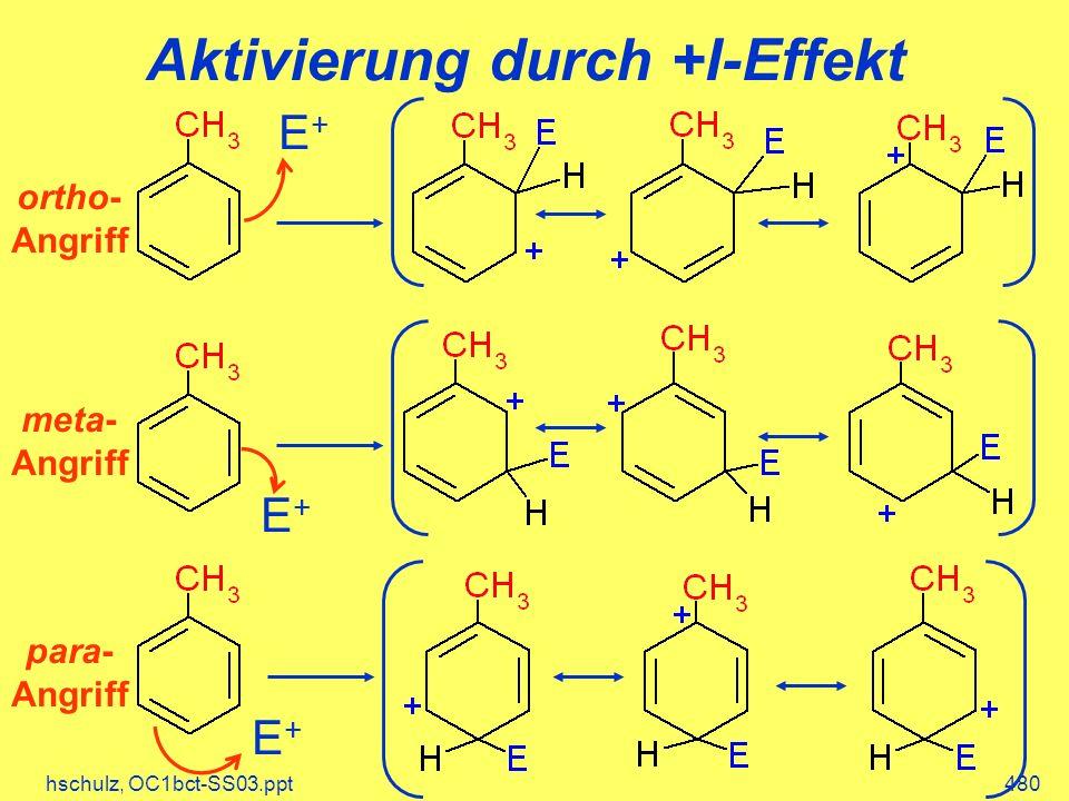 Aktivierung durch +I-Effekt